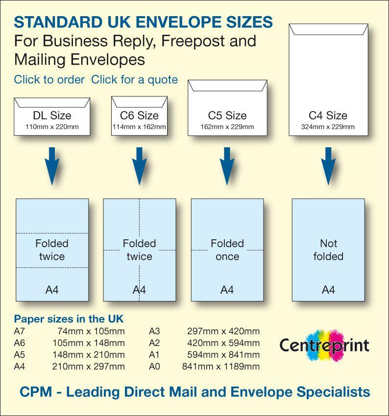 envelope-sizes-UKjpg (794×850) Sizes Pinterest - best of sample letter in envelope