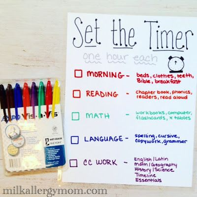 Daily Home School Schedule Set The Timer Homeschooling