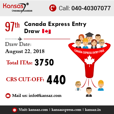 Canada Express Entry Latest Draw 2020 Rounds Of Invitations Expressions Canada Entry