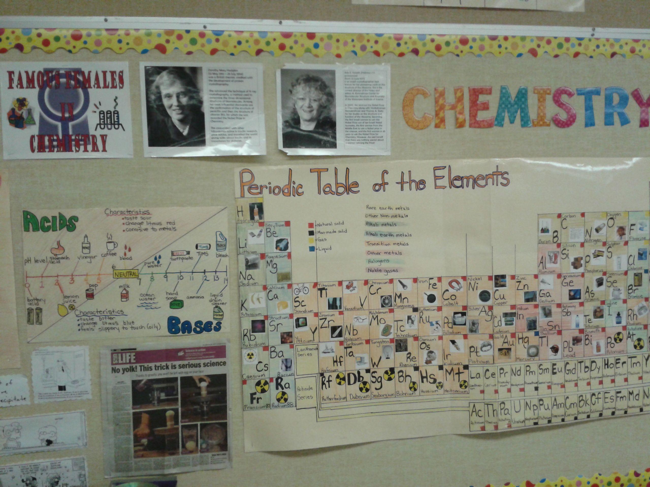 Classroom Chemistry Unit Grade 5 Bulletin Board