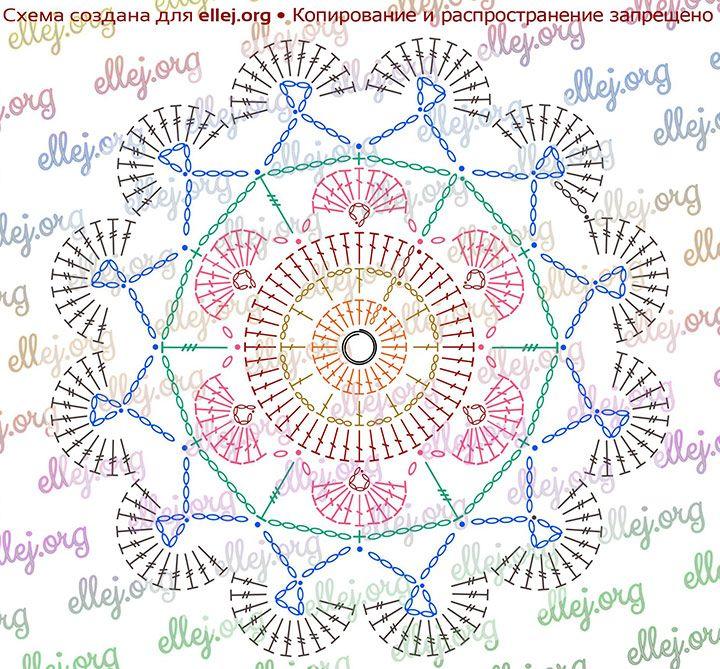 Image result for crochet flower edging | ריבועים | Pinterest ...
