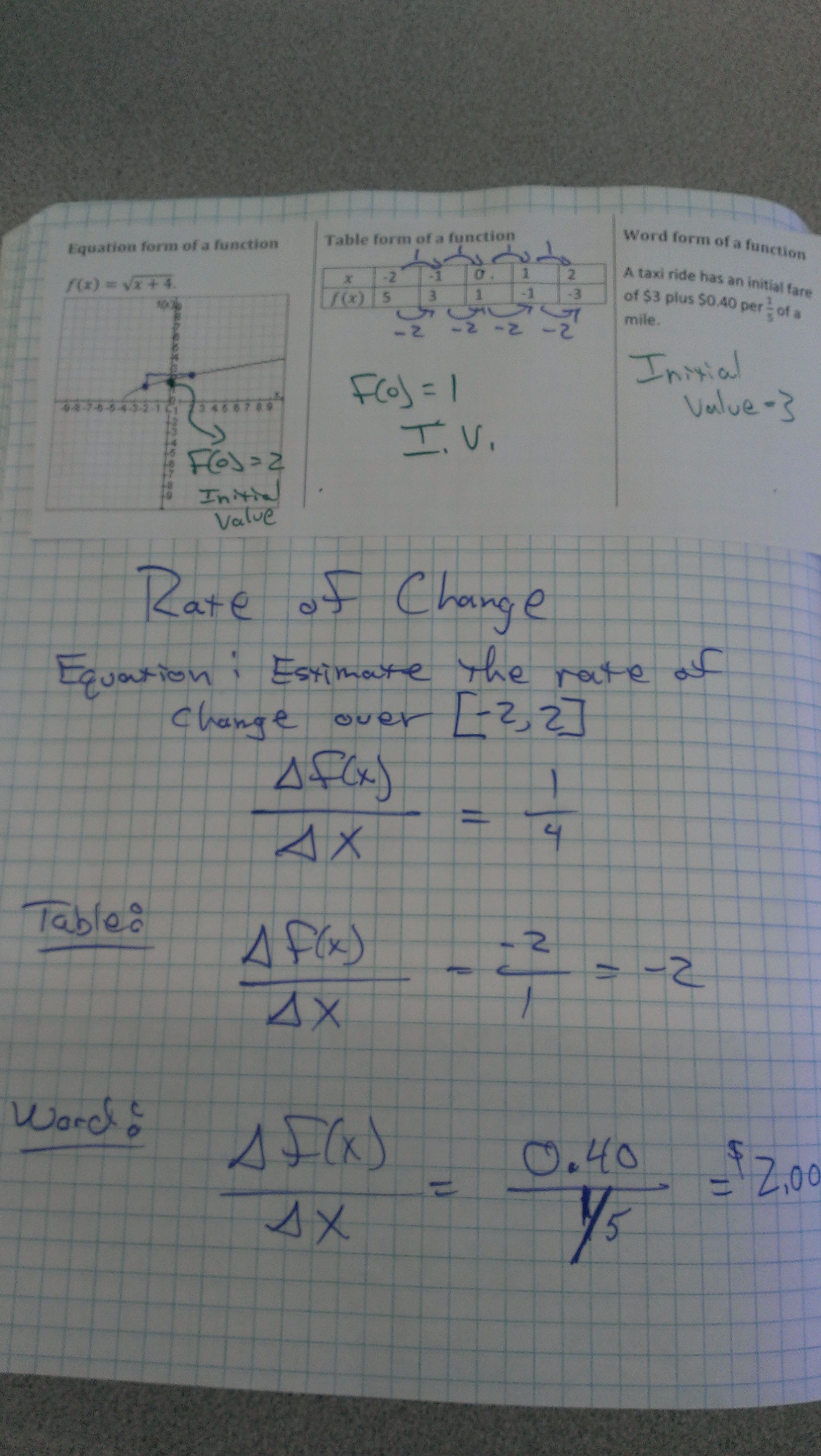 Rate Of Change Notes