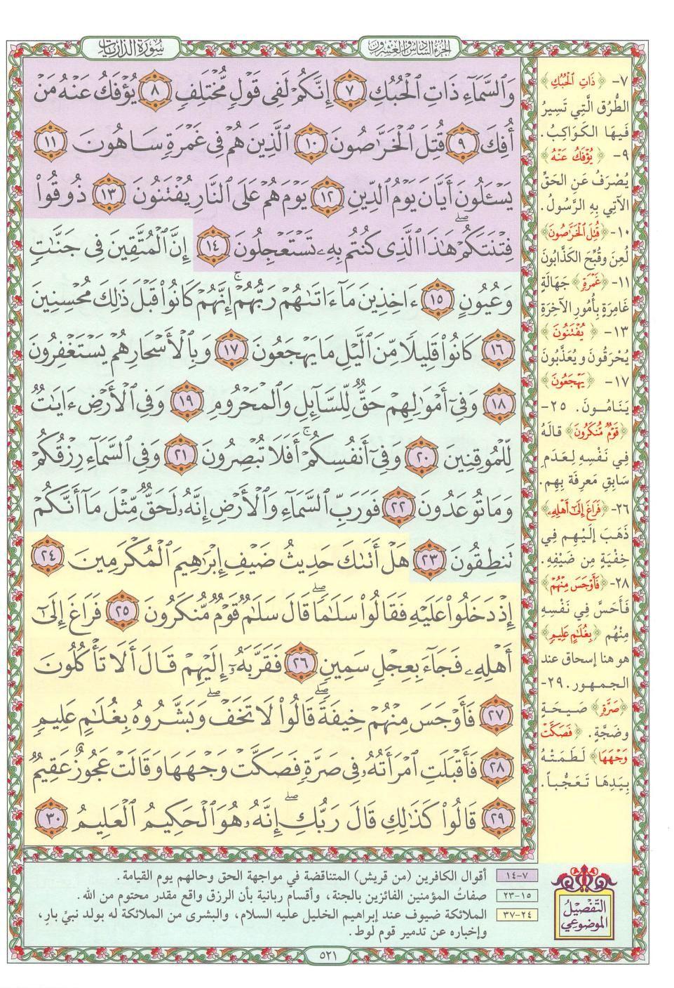 ٧ ٣٠ الذاريات Quran Verses Bullet Journal Verses