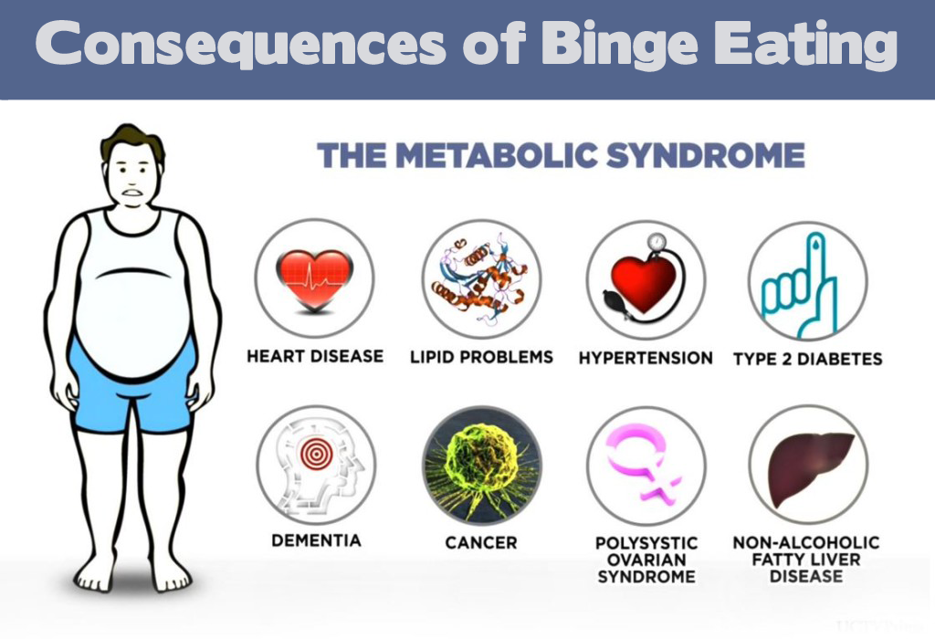 Help yourself get over binge eating and back to health. http://healthyhappysmart.com/41-things-binge-eating/