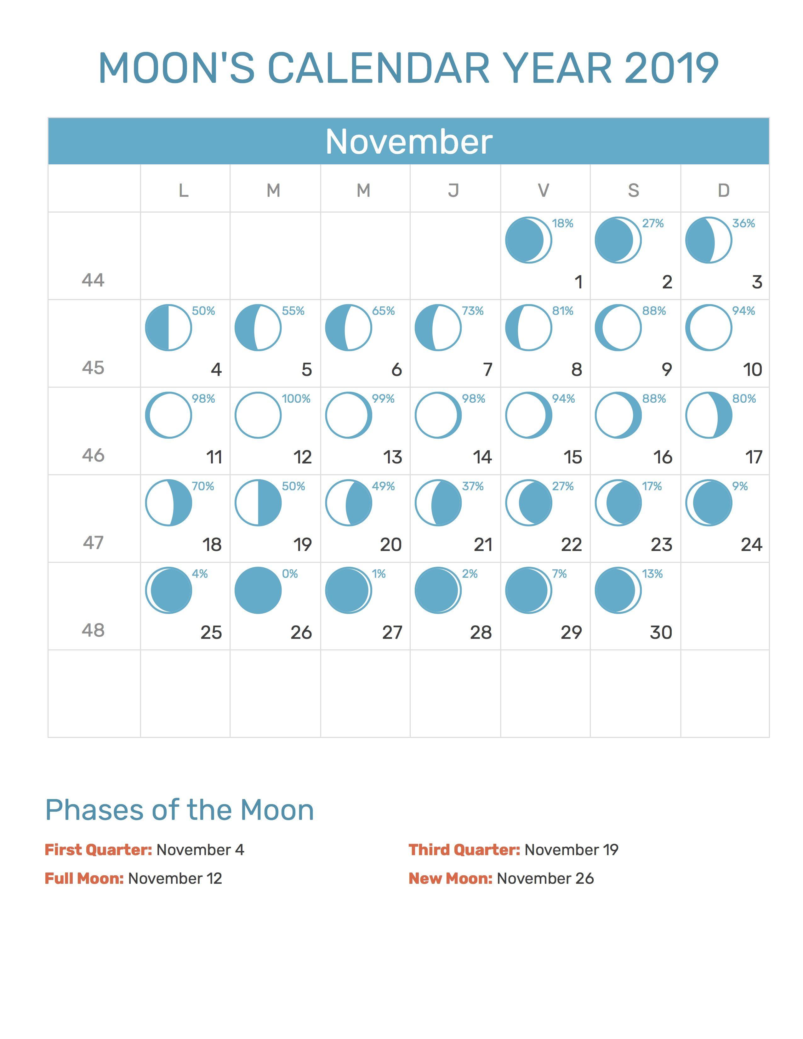 20+ Lunar Calendar 2021 - Free Download Printable Calendar ...