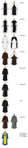 Identifying Catholic Monks