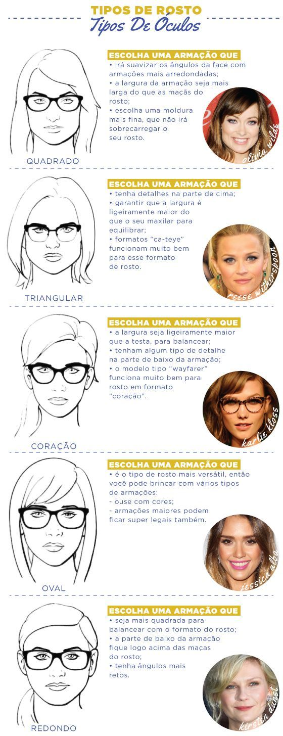 Tipos De Rosto E Oculos Tipos De Rosto Rosto Oculos Para Rosto