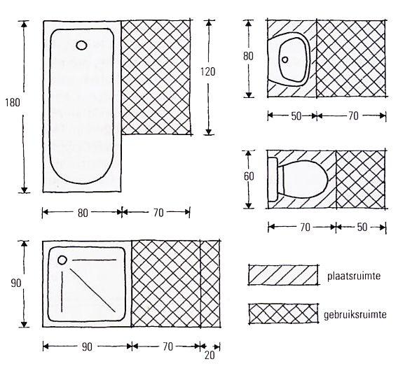 Geliefde Sanitair, de gebruikersruimte van de toestellen | Architectuur AM76