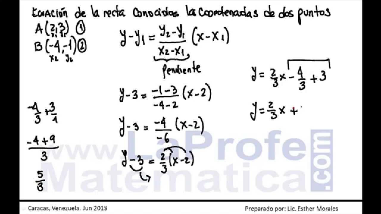 Ecuacion De La Recta Dado Dos Puntos Ecuaciones Educacion Matematicas Dos Puntos