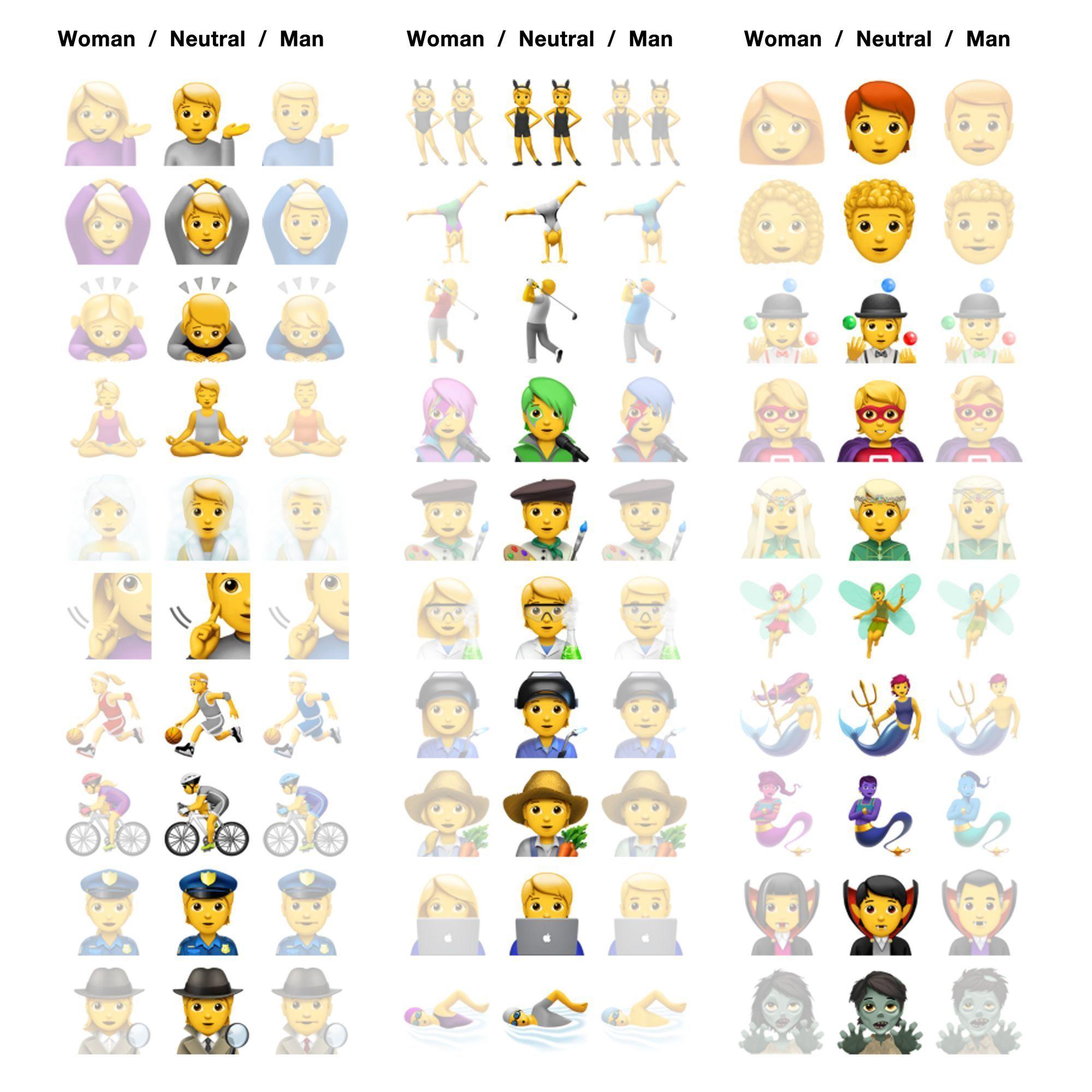 Apple S Ios 13 2 Brings Gender Neutral Emoji Options Apple Ios Emoji Latest Ios