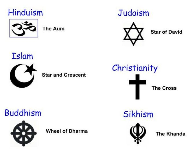 These Are Some Of The Most Common Symbols Used Through Out Religion Day To