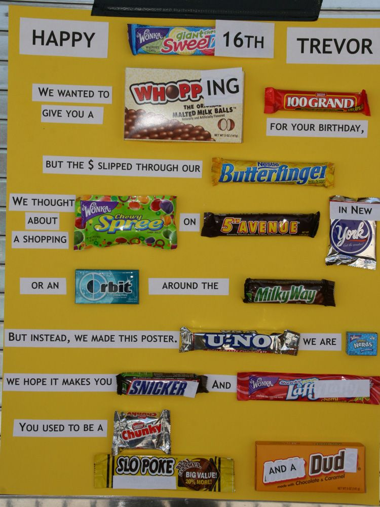 Sweet 16th Candy Bar Poster Totally Doing This For My Friends Also Cute For Valentine S Day If You Cha Birthday Candy Birthday Candy Posters Candy Poster