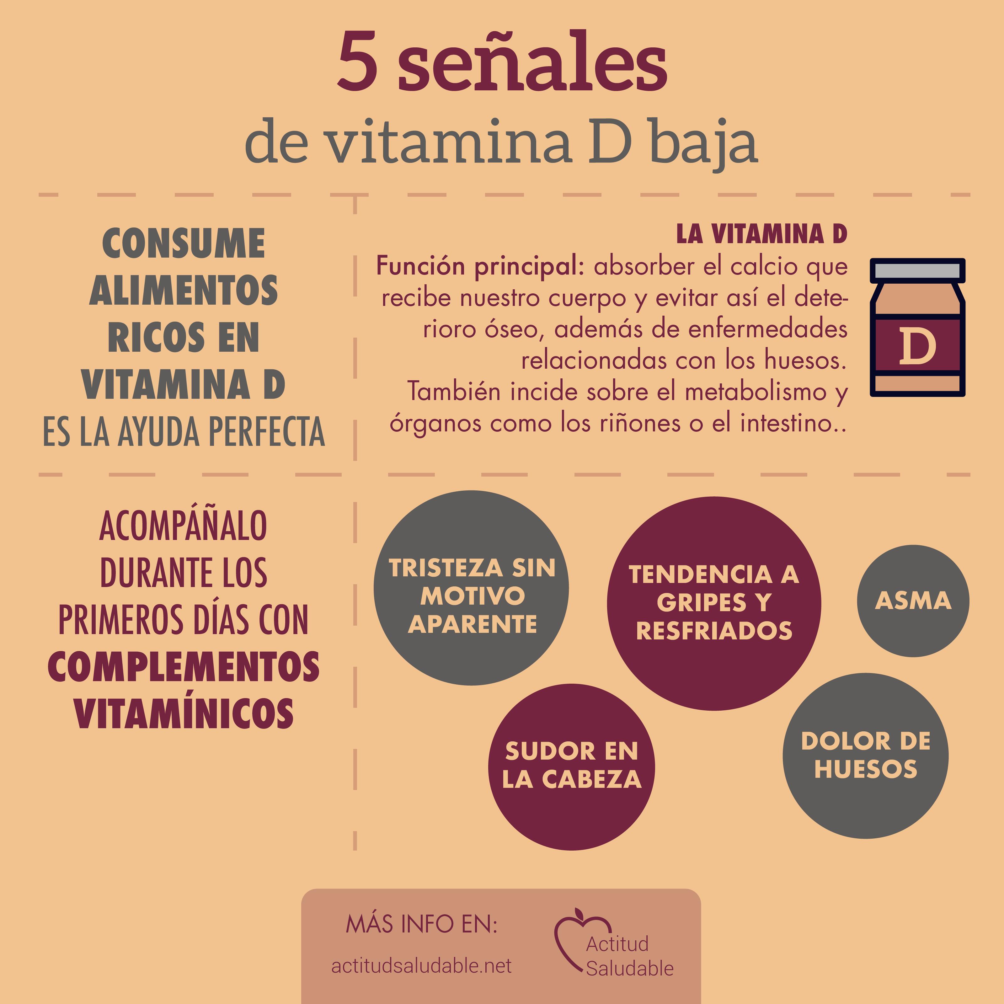 5 señales que te alertan de tener la Vitamina D baja