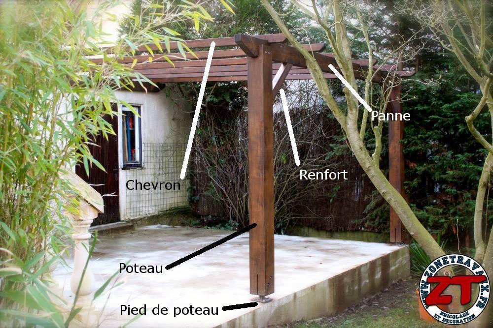 construire pergola bois