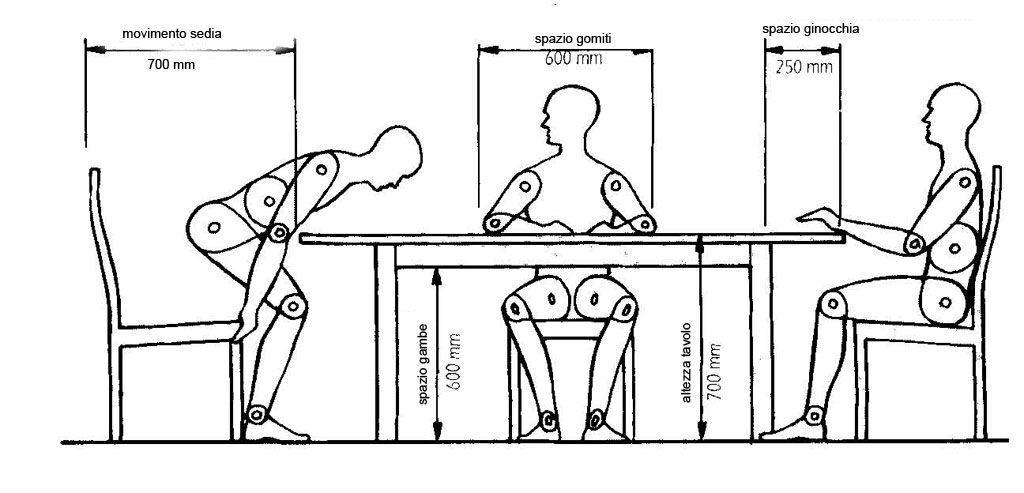 dimensioni tavolo da 6 standard - Cerca con Google | Tavolo ...