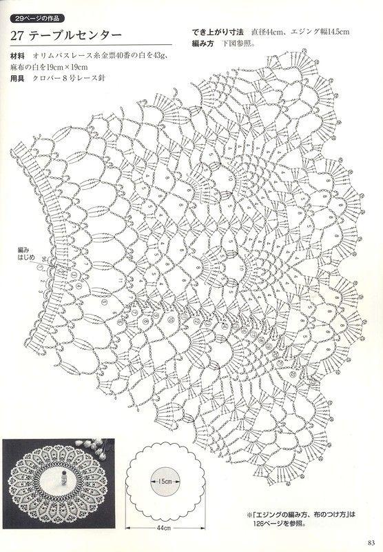 河岛京子钩编作品50例 - 编织幸福 - 编织幸福的博客 | Crochet ...