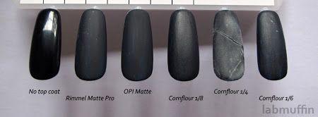 How Does Matte Top Coat Work And Diy Matte Top Coat Recipe Matte Top Coats Beauty Science Top Coat