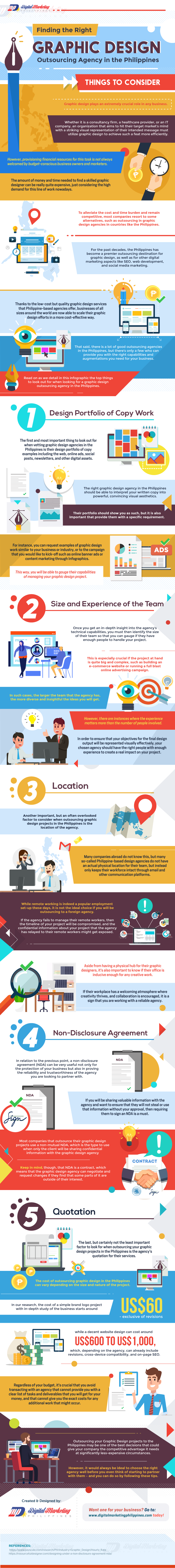 Finding The Right Graphic Design Outsourcing Agency In The Philippines Infographic Infographic Marketing Social Media Infographic Business Infographic