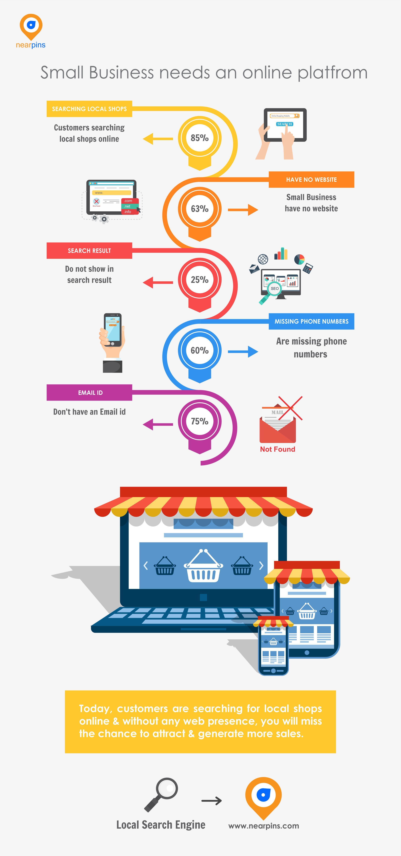 Small Business Needs An Online Platform Business Small Business Online