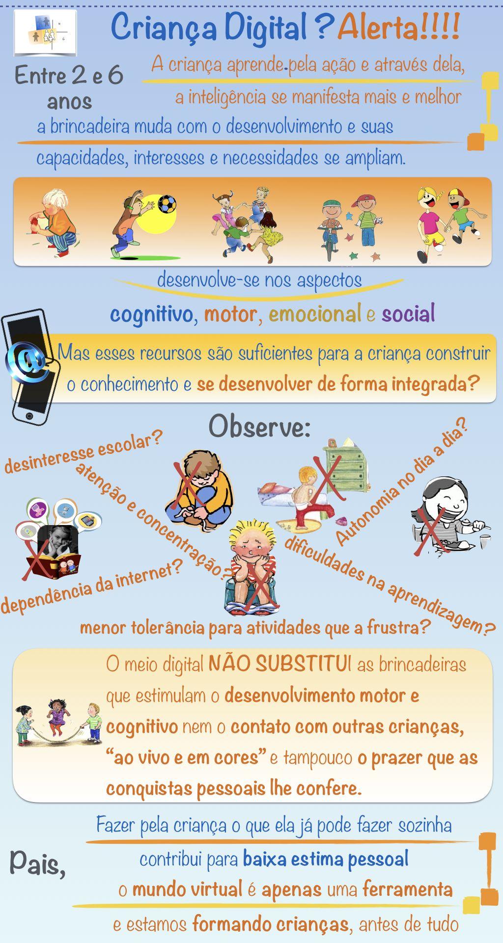 Crianca Digital Alerta Criancas Aprendendo Criancas