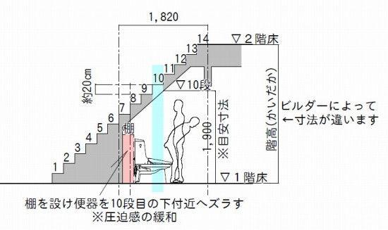 階段下トイレ で圧迫感なく使える高さを知りたい 間取り