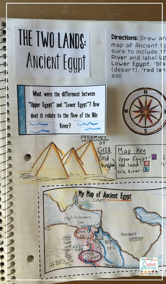 Ancient Egypt Interactive Notebook Ancient Egypt Social Studies - Egypt interactive map