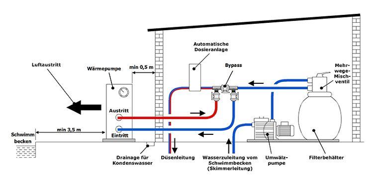 Anschlussschema / Anschlussbeispiel Pool Wundauml;rmepumpe   Pool ...