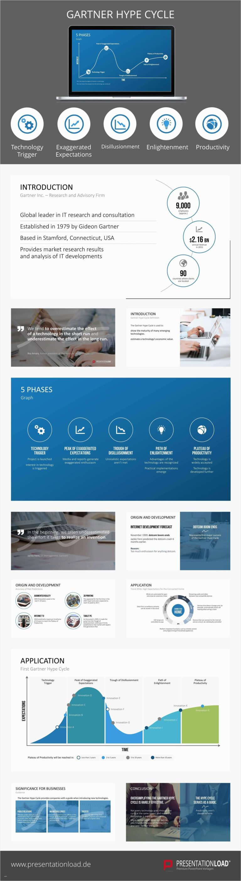 Ampad Business Card Templates Caquetapositivo Within Gartner Business Cards Template Certificate Templates Card Template Card Templates