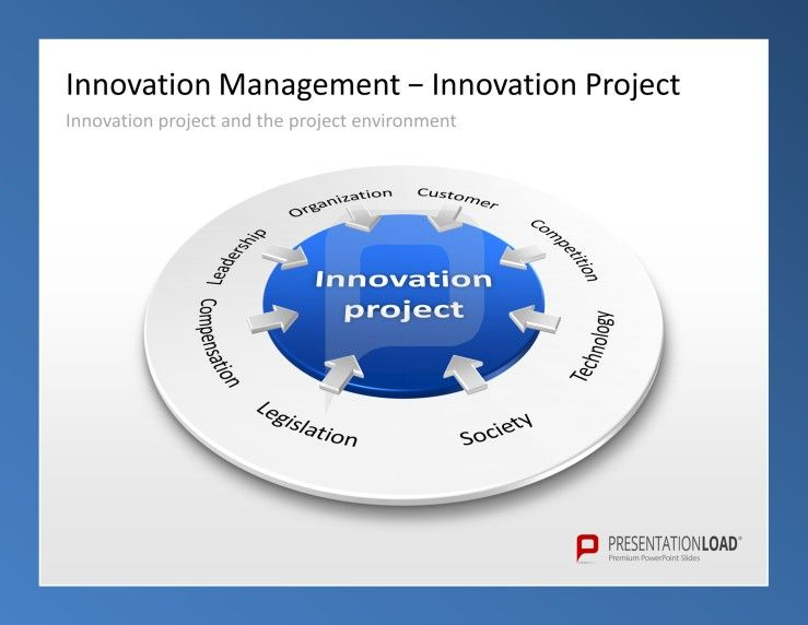 Innovation Management Powerpoint Templates To Present The