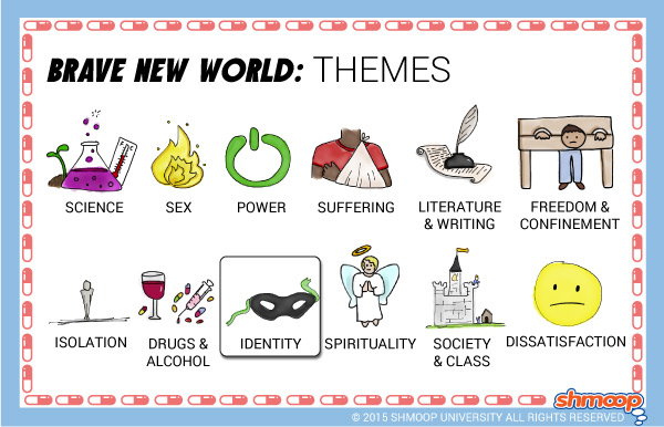 Brave New World Theme Of Identity  Brave New World  Brave New  Brave New World Theme Of Identity