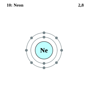 See the electron configuration of atoms of the elements neon atom atom diagrams neon atom ccuart Images