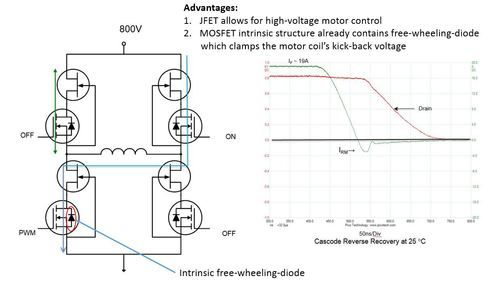 Silicon Carbide In H Bridge Motor Controller Applications There Is An Advantage The Intrinsic Body Diode Within The Mosfet Pro Diode Intrinsic New Technology