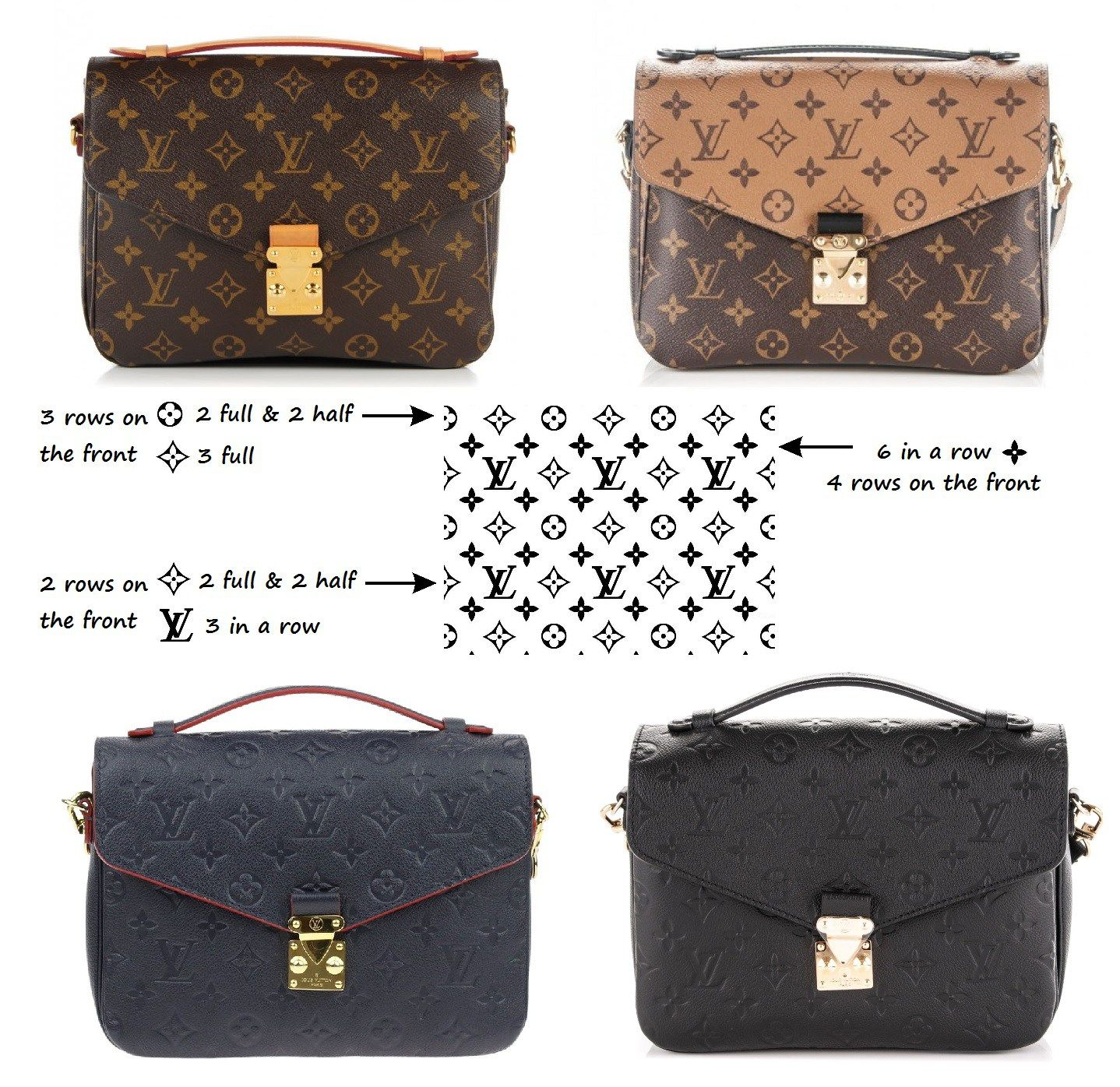 How To Spot A Fake And Authentic Louis Vuitton Bag Love >> How To Spot A Fake Louis Vuitton Pochette Metis A Detailed