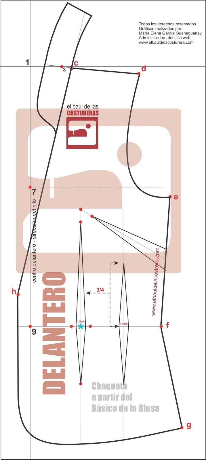 Trazado Chaqueta 101 Baúl Costurera 04/2014 | ..Patrones #sacos ...