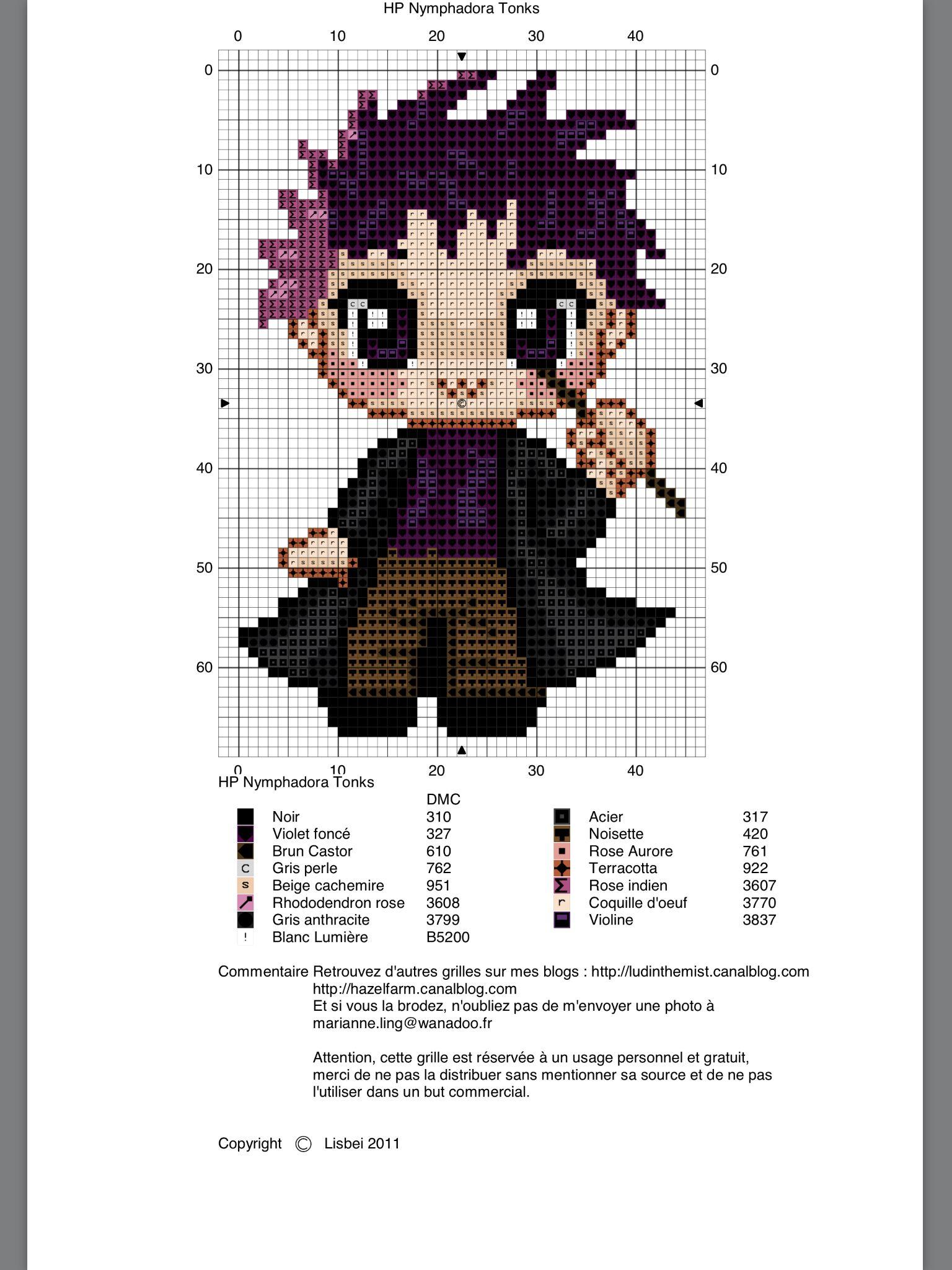 Pin de Lynette Joe en charts you can use for crochet | Pinterest ...