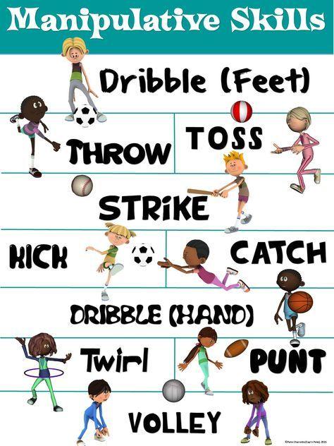 PE Poster Manipulative Skills