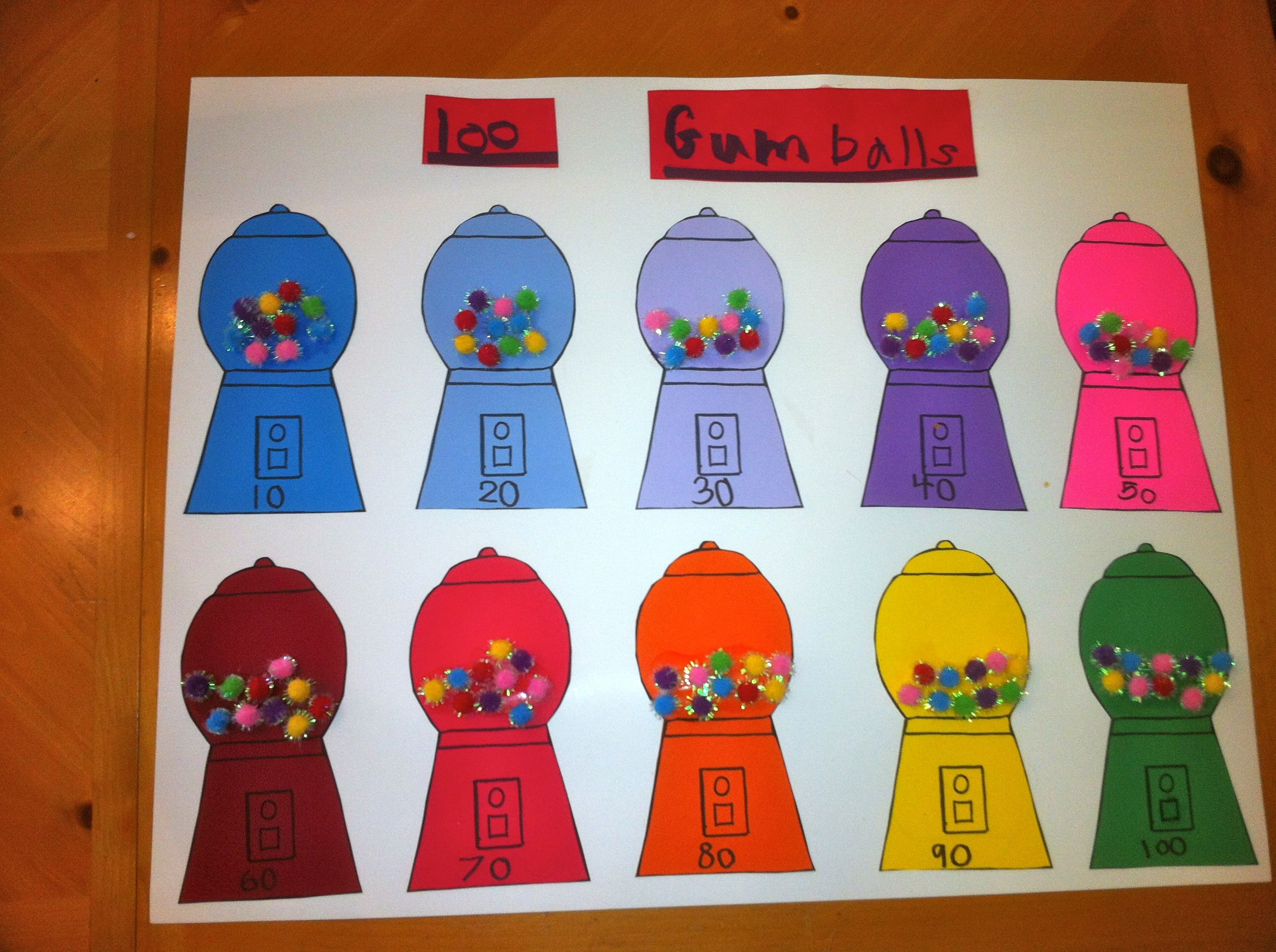 100th Day Of School Poster Gumball Machines With Pompoms