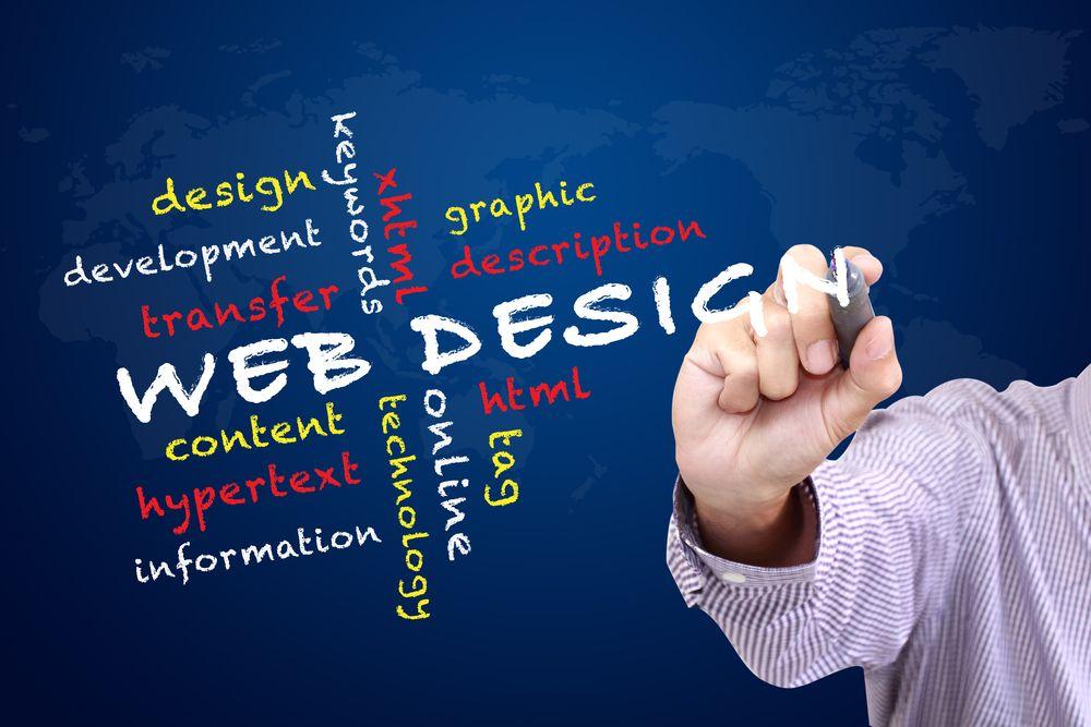 17 Best images about website design blog on Pinterest | A website ...