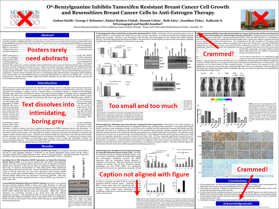 Poster Basics How To Create A Research Poster Research Poster Scientific Poster Academic Poster