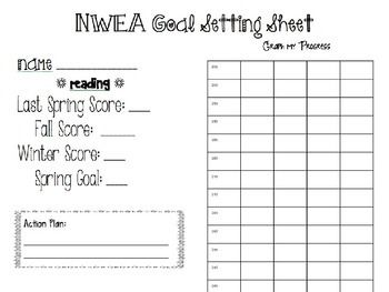 Nwea Goal Setting Worksheet Editable Rti Goal Setting
