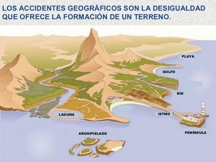 Ppt Accidentes Geograficos Landforms Social Science Ccss