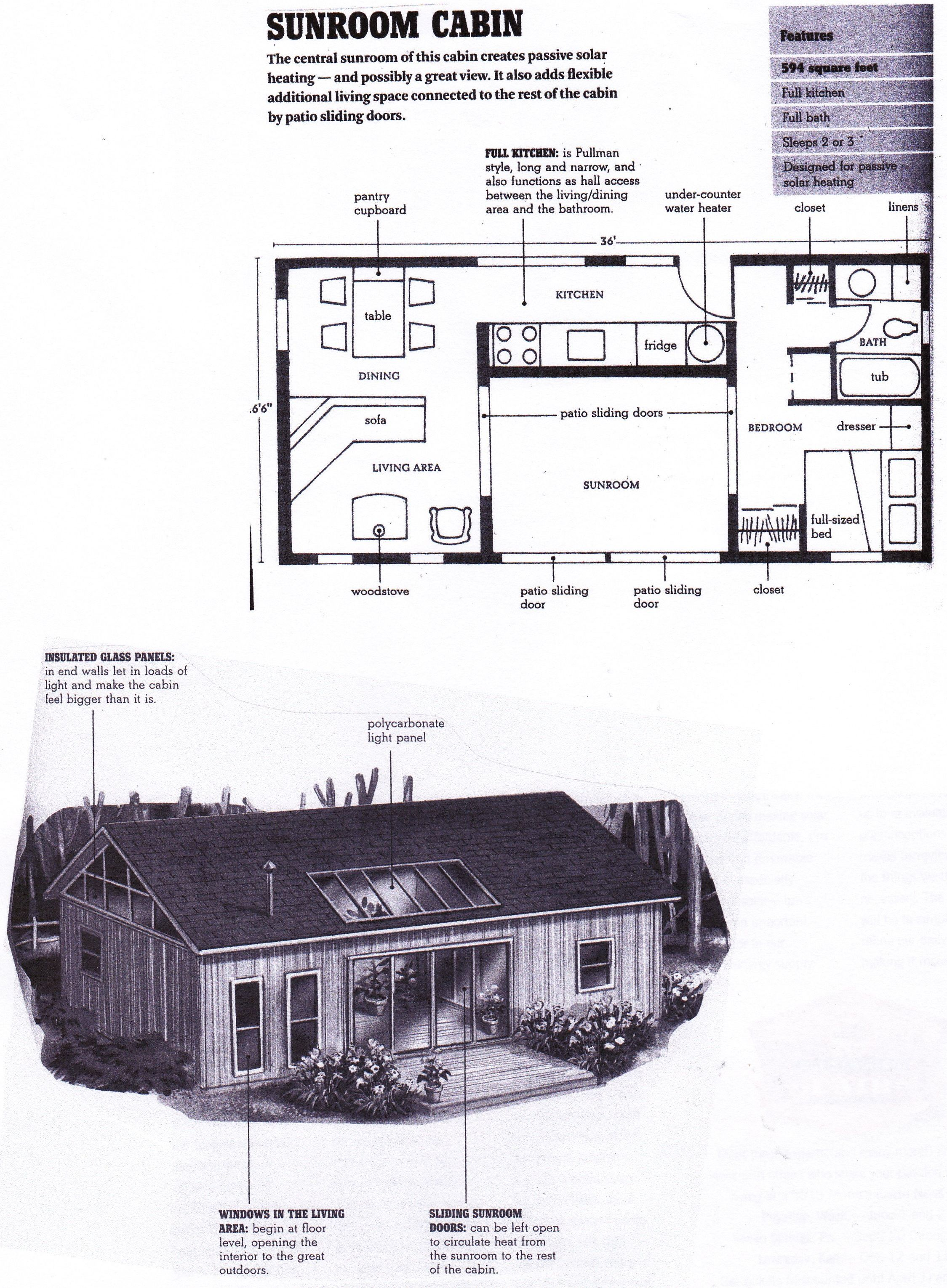 Sunroom Cabin Floorplan From Compact Cabins Simple Living In 1000 Square Feet Or Less By Gerald Rowan Container House Floor Plans House Plans