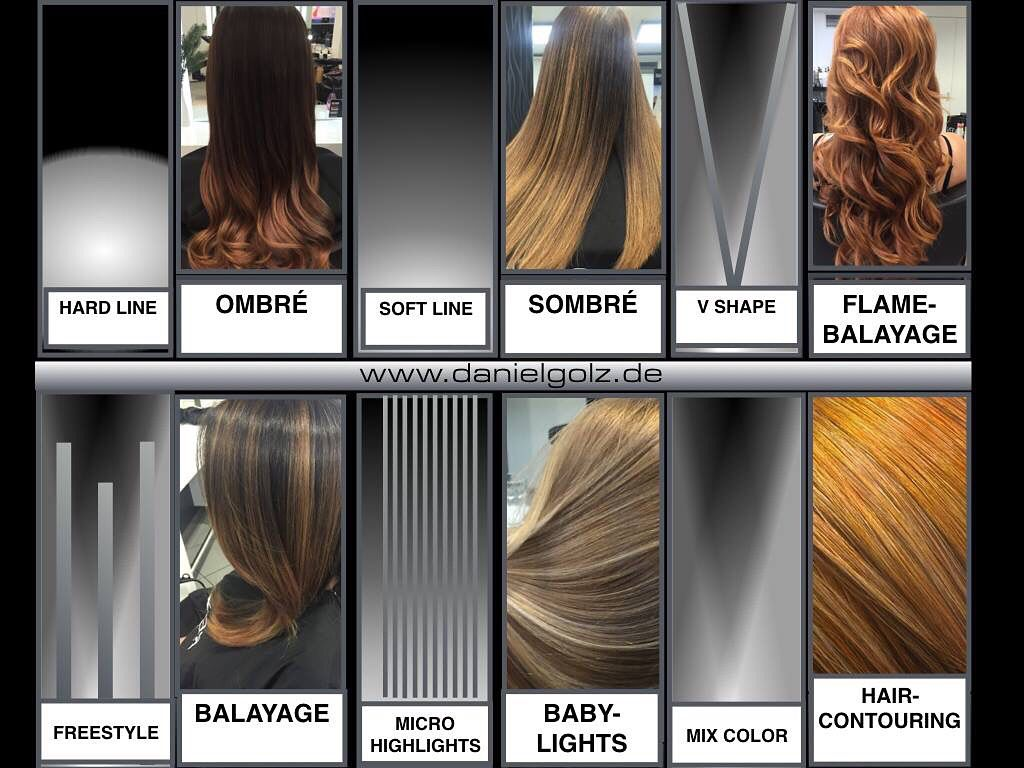 Hair Color Placement Diagram 3 Way Switch Ladder Technique Balayage Ombre Sombre  Nutrients Pinte