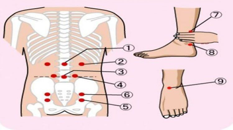 Sciatica Is Leg Pain Caused By A Pinched Nerve In The Lower Back