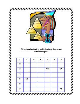 Ancient Egyptian Themed Multiplication Tables 1 10 Worksheets Multiplication Fun Math Math Printables