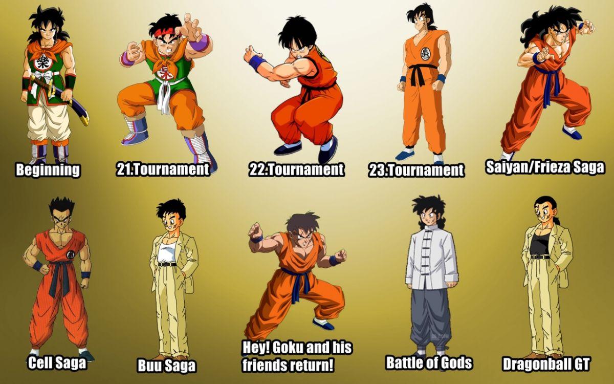 L\'évolution du design des personnages de Dragon Ball Z   9emeArt.fr ...
