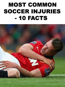 Most Common Soccer Injuries 10 Facts You Won T Believe Cryotherapy Toronto Soccer Injuries Soccer Injury