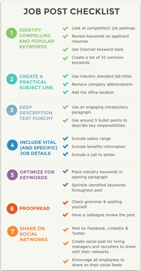 Checklist How to Create Effective Job Postings Human Resources
