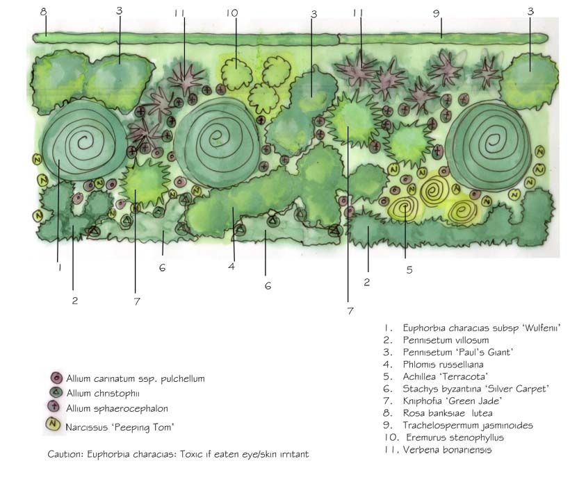 Elks Smith Garden Design Planting For Perfection Bulbs Bulbs Garden Design Gardening Design Diy Garden Design Plans