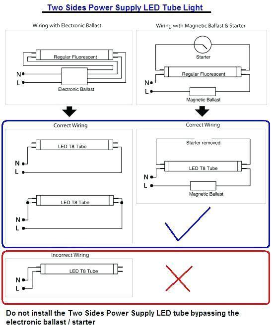 Led Tube Wiring Diagram Http Bookingritzcarlton Info Led Tube Wiring Diagram Led Tubes Ballast T8 Led Tube